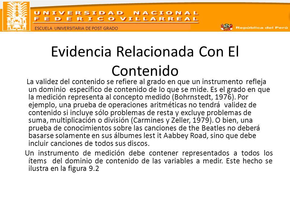 ESCUELA UNIVERSITARIA DE POST GRADO Evidencia Relacionada Con El Contenido La validez del contenido se refiere al grado en que un instrumento refleja