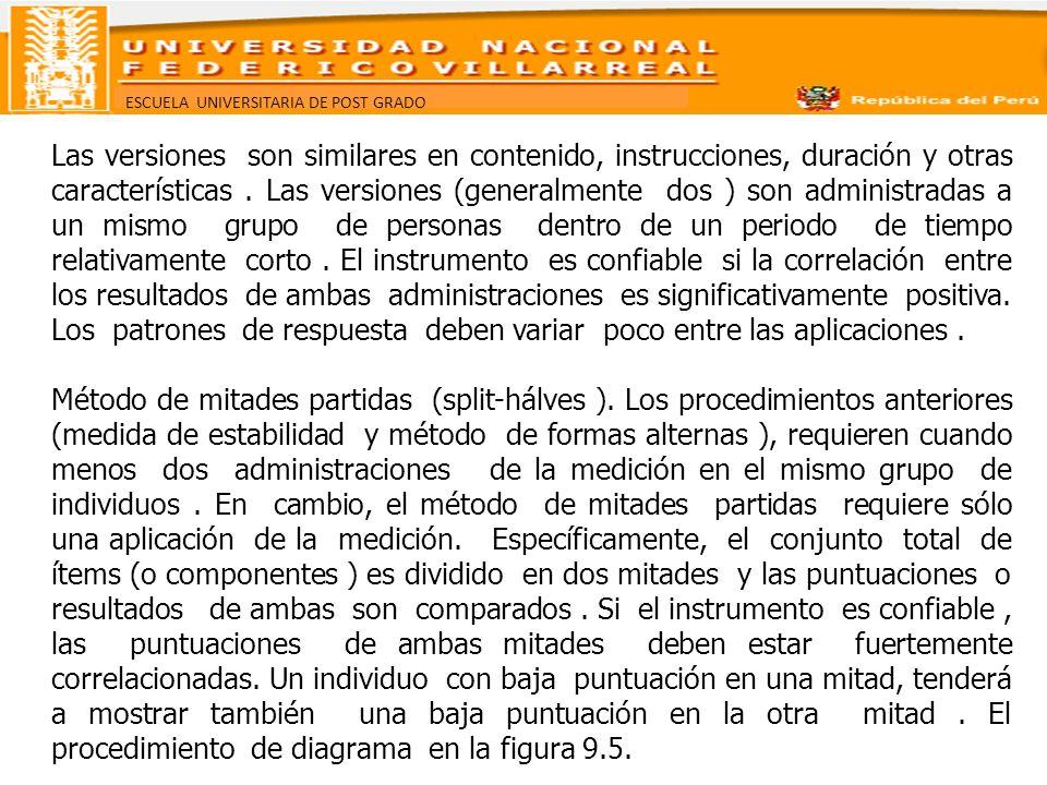 ESCUELA UNIVERSITARIA DE POST GRADO Las versiones son similares en contenido, instrucciones, duración y otras características. Las versiones (generalm