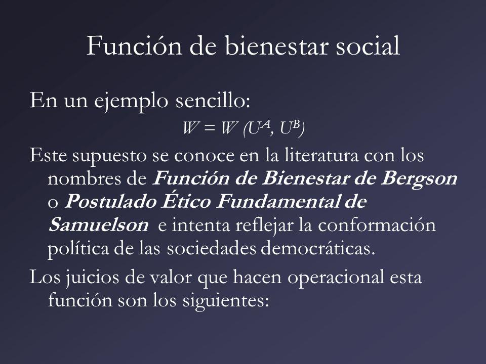 Función de bienestar social En un ejemplo sencillo: W = W (U A, U B ) Este supuesto se conoce en la literatura con los nombres de Función de Bienestar