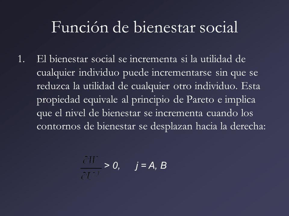Función de bienestar social 1.El bienestar social se incrementa si la utilidad de cualquier individuo puede incrementarse sin que se reduzca la utilid