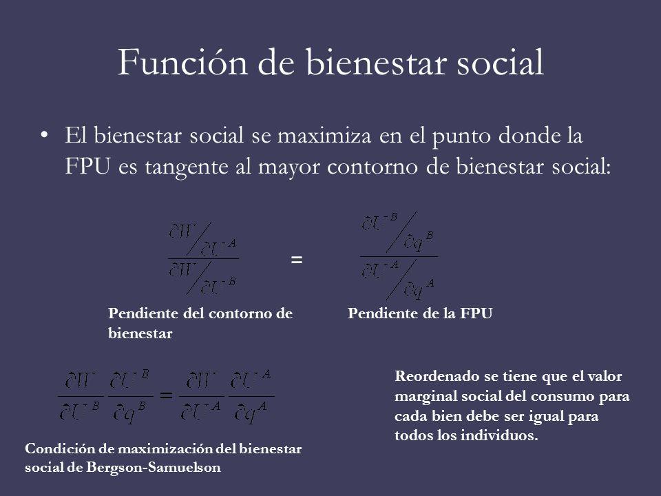 Función de bienestar social El bienestar social se maximiza en el punto donde la FPU es tangente al mayor contorno de bienestar social: = Pendiente de