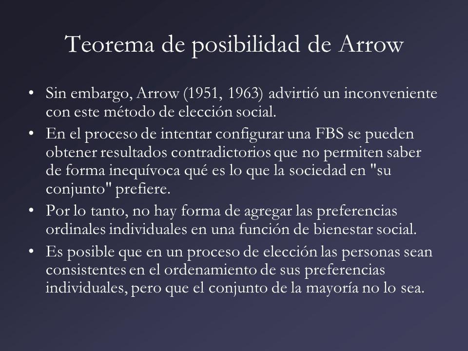 Teorema de posibilidad de Arrow Sin embargo, Arrow (1951, 1963) advirtió un inconveniente con este método de elección social. En el proceso de intenta