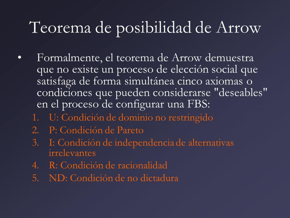 Teorema de posibilidad de Arrow Formalmente, el teorema de Arrow demuestra que no existe un proceso de elección social que satisfaga de forma simultán