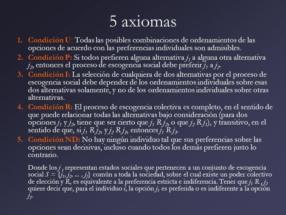 5 axiomas 1.Condición U: Todas las posibles combinaciones de ordenamientos de las opciones de acuerdo con las preferencias individuales son admisibles