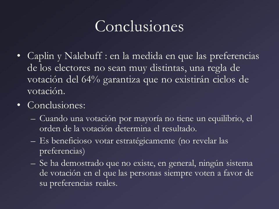 Conclusiones Caplin y Nalebuff : en la medida en que las preferencias de los electores no sean muy distintas, una regla de votación del 64% garantiza
