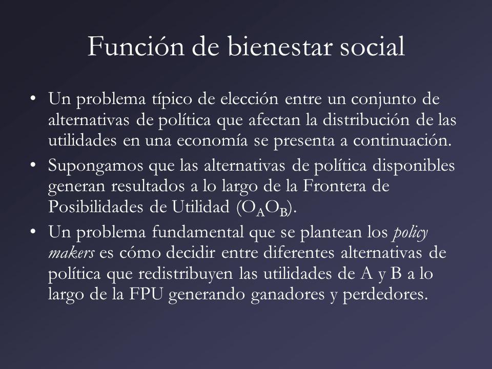 Función de bienestar social Por ejemplo, la adopción de una política que cause un desplazamiento del estado a de la economía al estado b resulta en una ganancia de utilidad para B y una pérdida para A.