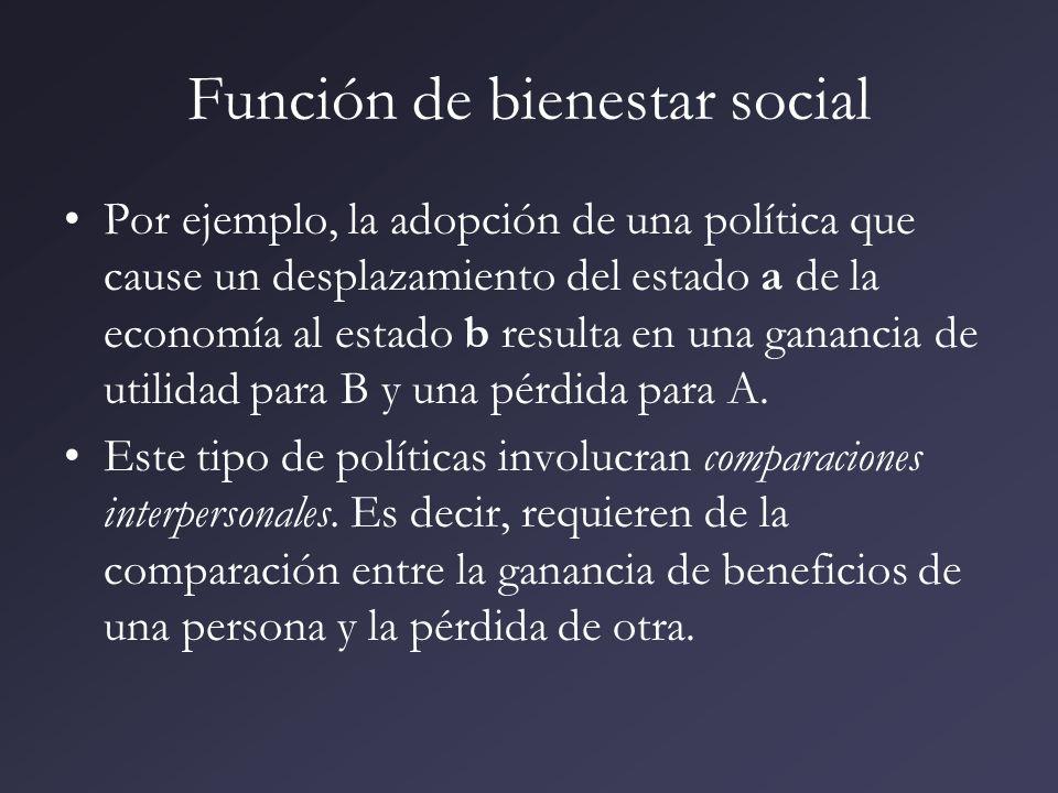 Función de bienestar social Por ejemplo, la adopción de una política que cause un desplazamiento del estado a de la economía al estado b resulta en un