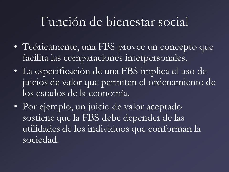 Función de bienestar social En un ejemplo sencillo: W = W (U A, U B ) Este supuesto se conoce en la literatura con los nombres de Función de Bienestar de Bergson o Postulado Ético Fundamental de Samuelson e intenta reflejar la conformación política de las sociedades democráticas.