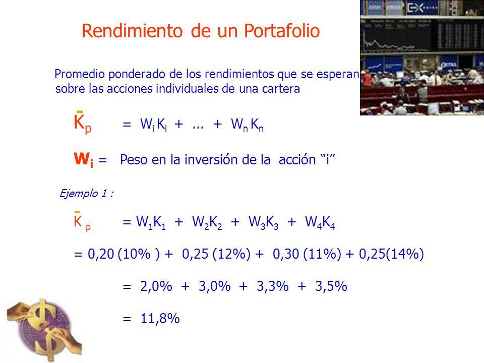Promedio ponderado de los rendimientos que se esperan sobre las acciones individuales de una cartera K p = W i K i +... + W n K n W i = Peso en la inv