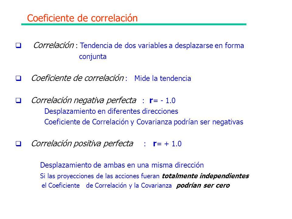 Correlación : Tendencia de dos variables a desplazarse en forma conjunta Coeficiente de correlación : Mide la tendencia Correlación negativa perfecta : r = - 1.0 Desplazamiento en diferentes direcciones Coeficiente de Correlación y Covarianza podrían ser negativas Correlación positiva perfecta : r = + 1.0 Desplazamiento de ambas en una misma dirección Si las proyecciones de las acciones fueran totalmente independientes el Coeficiente de Correlación y la Covarianza podrían ser cero Coeficiente de correlación