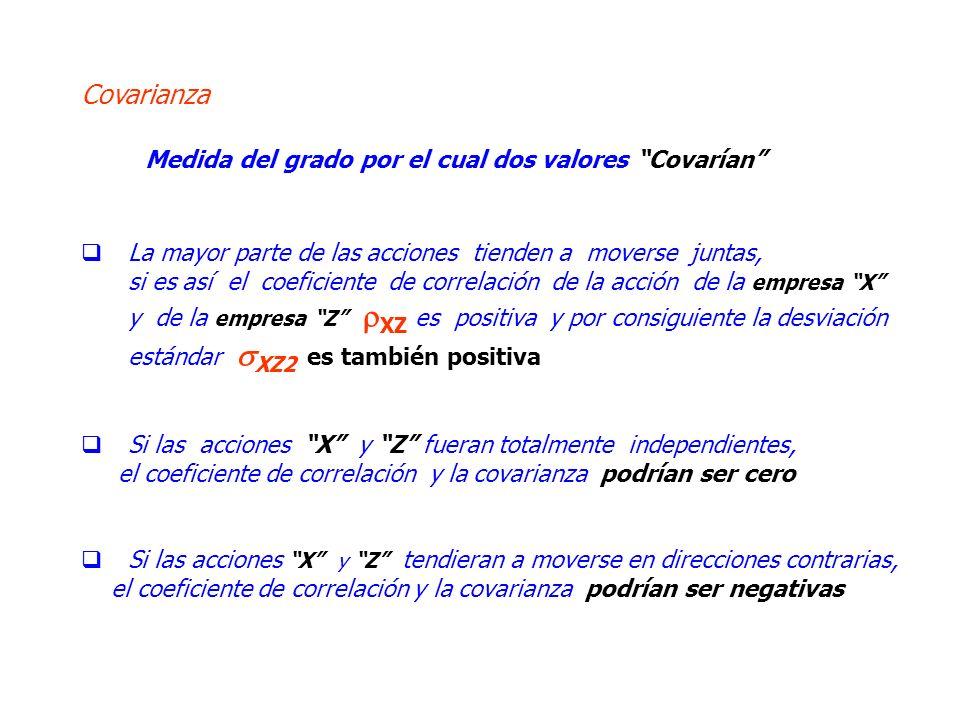 Covarianza Medida del grado por el cual dos valores Covarían La mayor parte de las acciones tienden a moverse juntas, si es así el coeficiente de correlación de la acción de la empresa X y de la empresa Z XZ es positiva y por consiguiente la desviación estándar XZ2 es también positiva Si las acciones X y Z fueran totalmente independientes, el coeficiente de correlación y la covarianza podrían ser cero Si las acciones X y Z tendieran a moverse en direcciones contrarias, el coeficiente de correlación y la covarianza podrían ser negativas