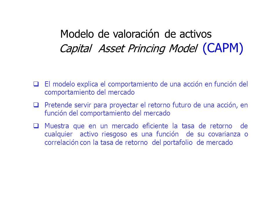 Modelo de valoración de activos Capital Asset Princing Model (CAPM) El modelo explica el comportamiento de una acción en función del comportamiento de