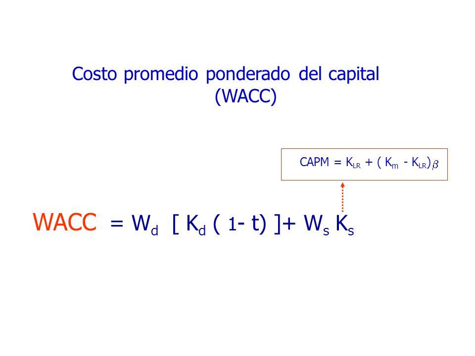 WACC = W d [ K d ( 1 - t) ]+ W s K s Costo promedio ponderado del capital (WACC) CAPM = K LR + ( K m - K LR )