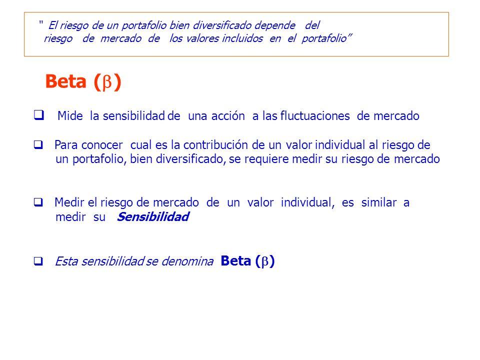 Beta ( ) El riesgo de un portafolio bien diversificado depende del riesgo de mercado de los valores incluidos en el portafolio Mide la sensibilidad de