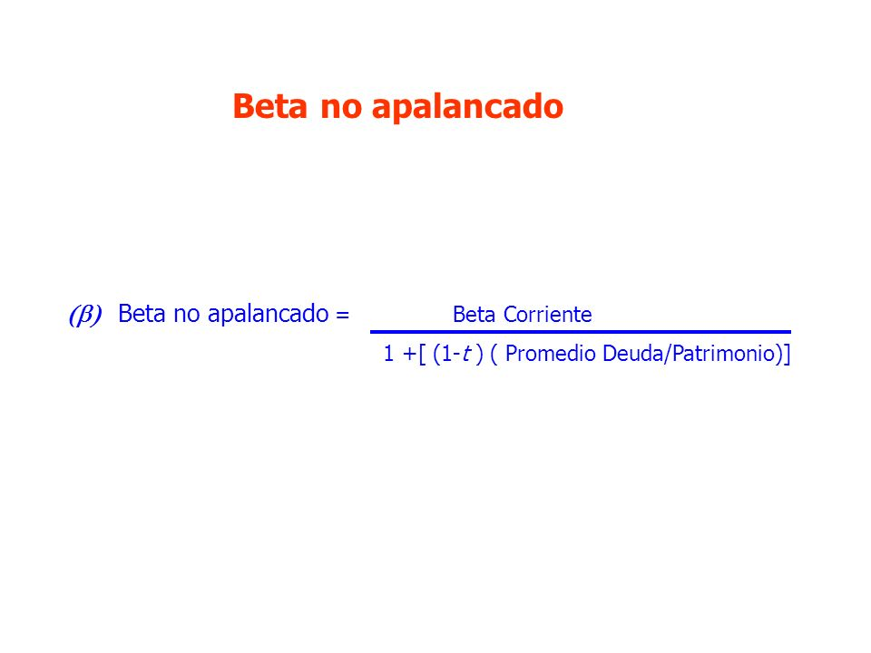 Beta no apalancado Beta no apalancado = Beta Corriente 1 +[ (1-t ) ( Promedio Deuda/Patrimonio)]