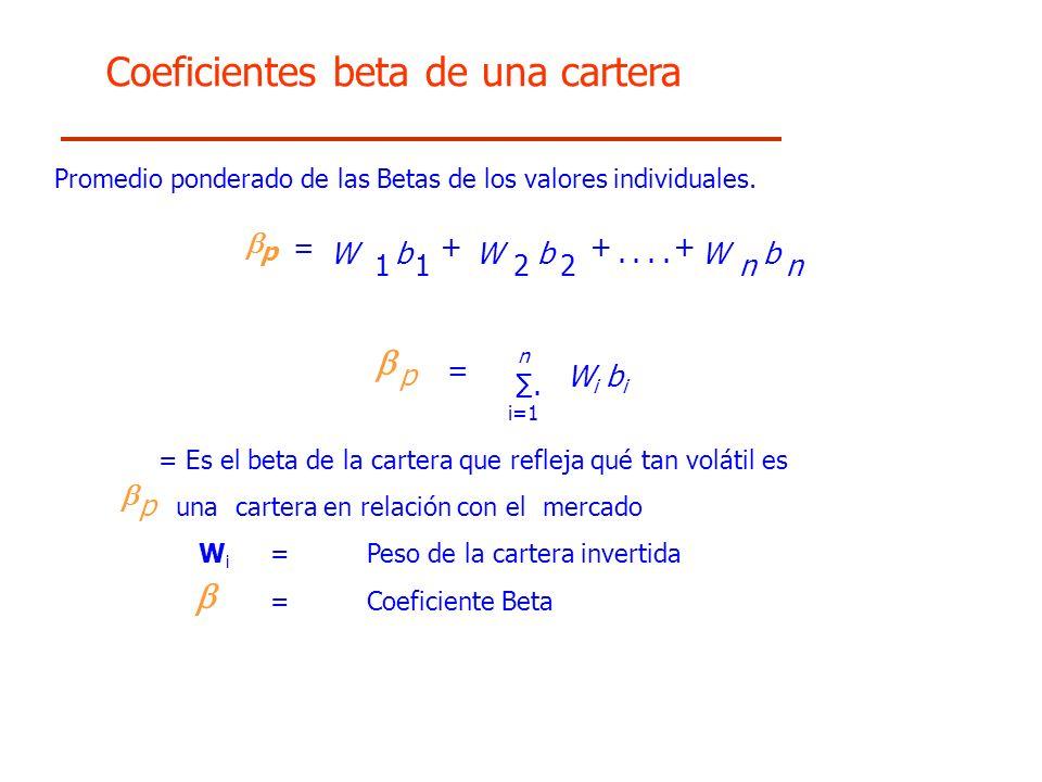 Promedio ponderado de las Betas de los valores individuales. = Es el beta de la cartera que refleja qué tan volátil es una cartera en relación con el