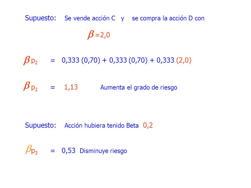 Supuesto: Se vende acción C y se compra la acción D con =2,0 p 2 = 0,333 (0,70) + 0,333 (0,70) + 0,333 (2,0) p 2 = 1,13 Aumenta el grado de riesgo Supuesto: Acción hubiera tenido Beta 0,2 p 3 = 0,53 Disminuye riesgo