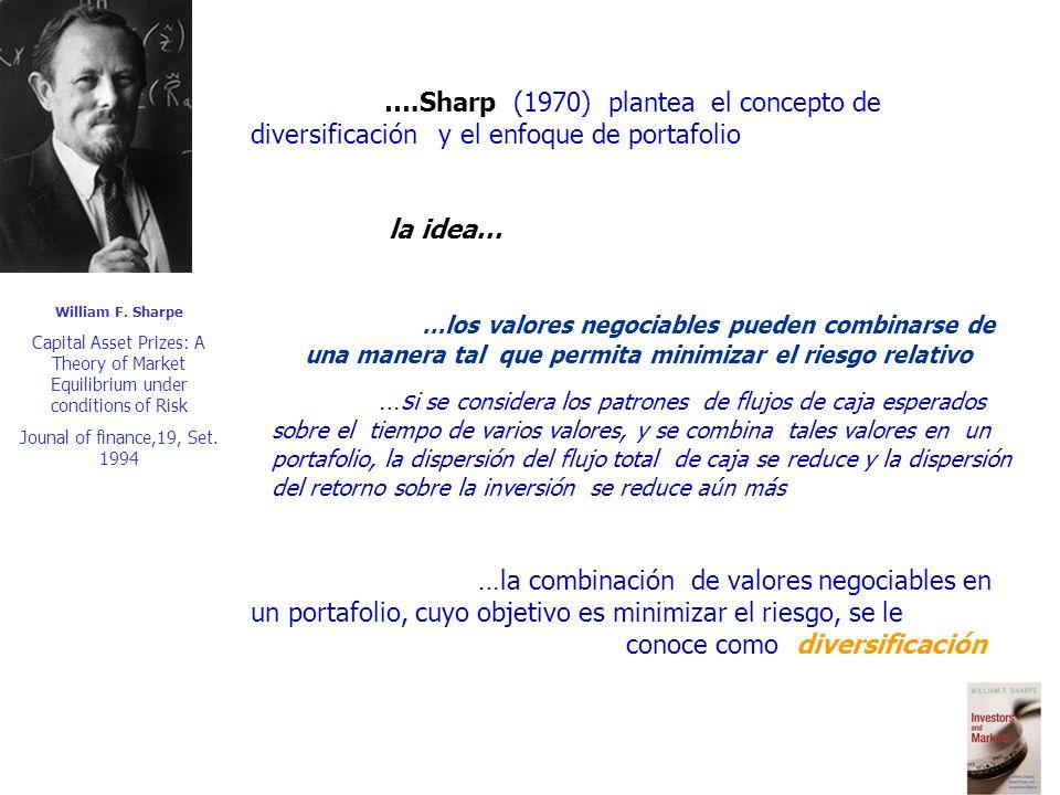 ….Sharp (1970) plantea el concepto de diversificación y el enfoque de portafolio la idea… …los valores negociables pueden combinarse de una manera tal que permita minimizar el riesgo relativo …s i se considera los patrones de flujos de caja esperados sobre el tiempo de varios valores, y se combina tales valores en un portafolio, la dispersión del flujo total de caja se reduce y la dispersión del retorno sobre la inversión se reduce aún más …la combinación de valores negociables en un portafolio, cuyo objetivo es minimizar el riesgo, se le conoce como diversificación William F.