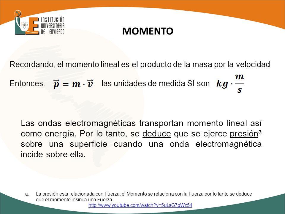 MOMENTO Recordando, el momento lineal es el producto de la masa por la velocidad Entonces: las unidades de medida SI son Las ondas electromagnéticas t