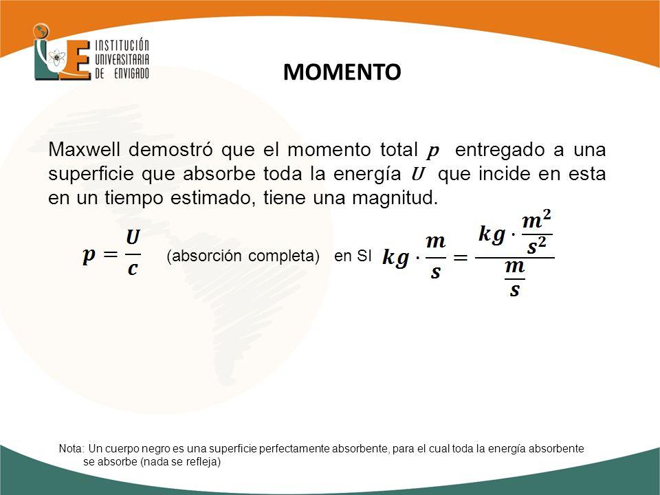 MOMENTO Maxwell demostró que el momento total p entregado a una superficie que absorbe toda la energía U que incide en esta en un tiempo estimado, tie