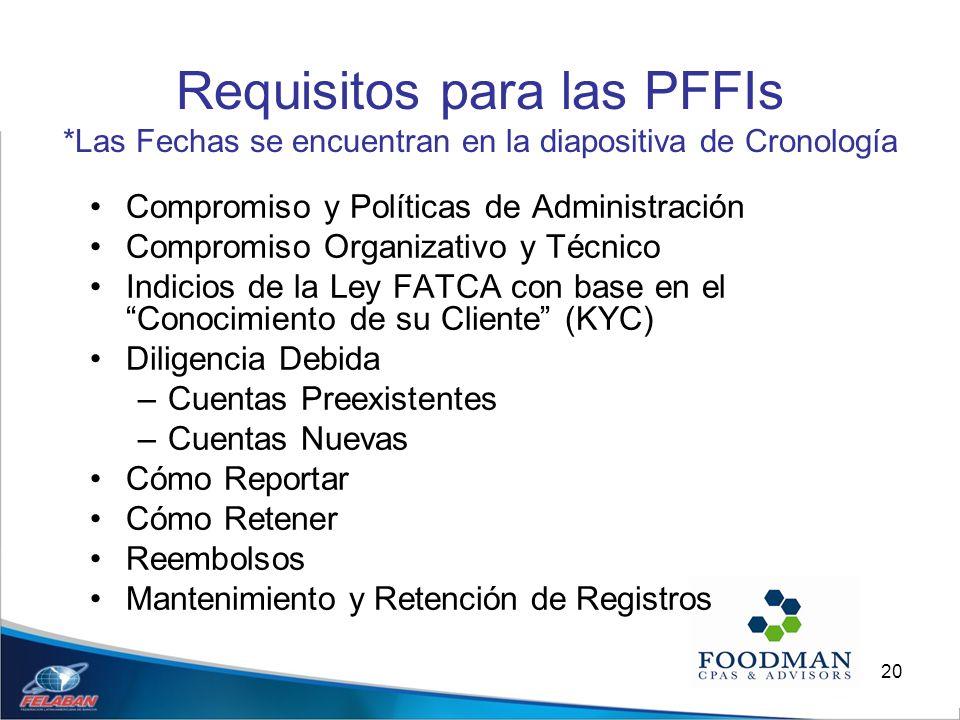 20 Requisitos para las PFFIs *Las Fechas se encuentran en la diapositiva de Cronología Compromiso y Políticas de Administración Compromiso Organizativ