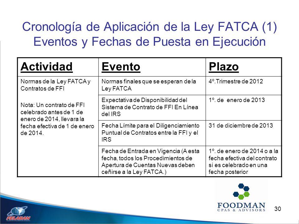 30 Cronología de Aplicación de la Ley FATCA (1) Eventos y Fechas de Puesta en Ejecución ActividadEventoPlazo Normas de la Ley FATCA y Contratos de FFI