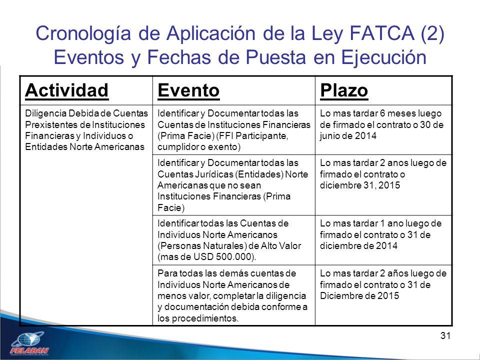 31 Cronología de Aplicación de la Ley FATCA (2) Eventos y Fechas de Puesta en Ejecución ActividadEventoPlazo Diligencia Debida de Cuentas Prexistentes