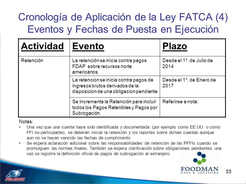 33 Cronología de Aplicación de la Ley FATCA (4) Eventos y Fechas de Puesta en Ejecución ActividadEventoPlazo RetenciónLa retención se inicia contra pa