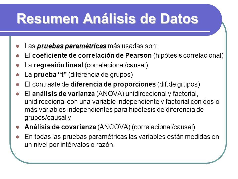 Resumen Análisis de Datos pruebas paramétricas Las pruebas paramétricas más usadas son: El coeficiente de correlación de Pearson (hipótesis correlacio