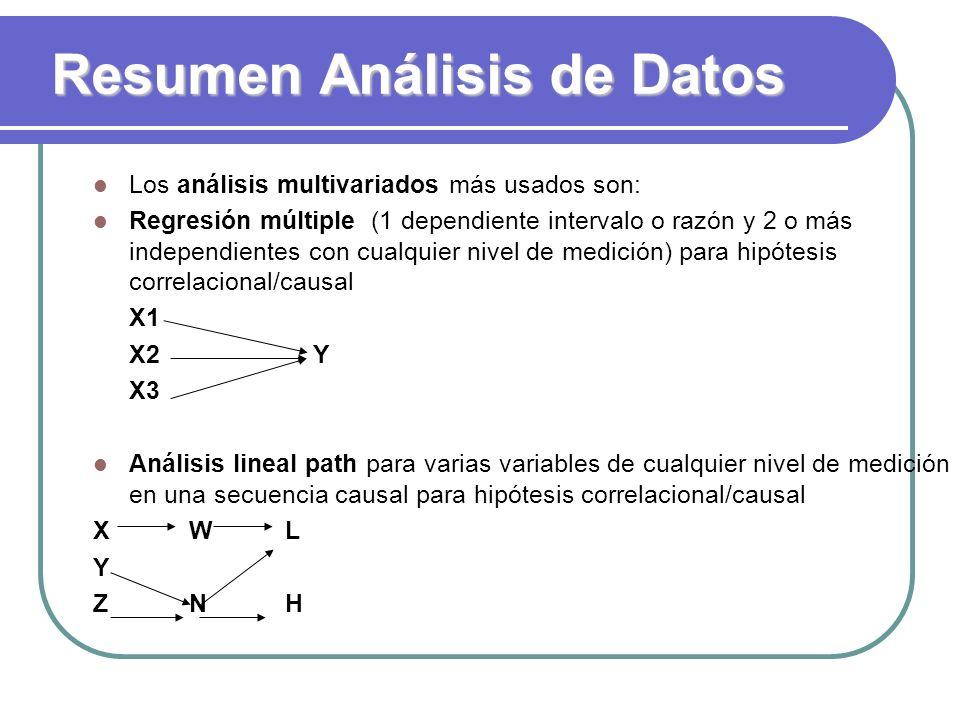 Resumen Análisis de Datos Los análisis multivariados más usados son: Regresión múltiple (1 dependiente intervalo o razón y 2 o más independientes con