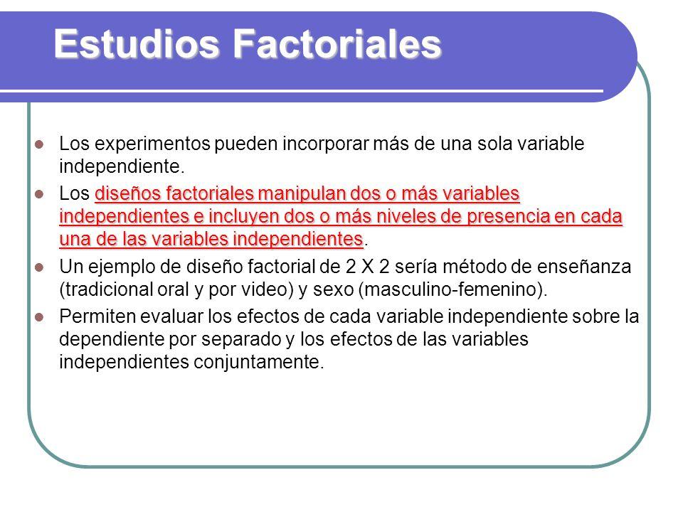 Estudios Factoriales Los experimentos pueden incorporar más de una sola variable independiente. diseños factoriales manipulan dos o más variables inde