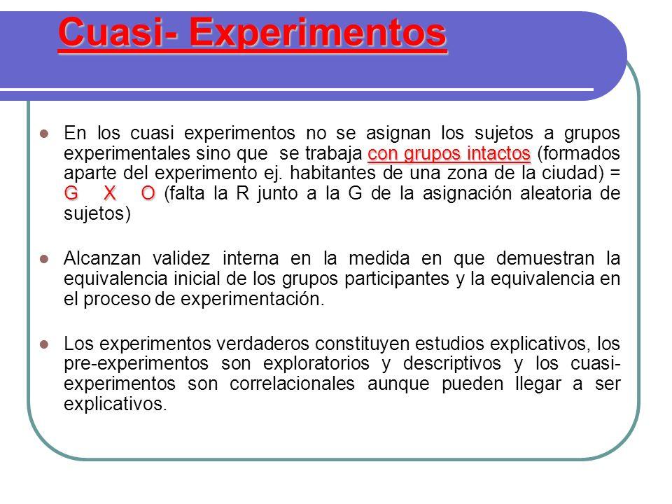 Cuasi- Experimentos con grupos intactos G X O En los cuasi experimentos no se asignan los sujetos a grupos experimentales sino que se trabaja con grup