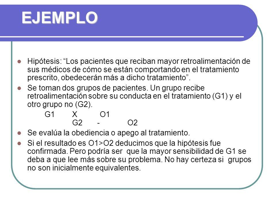 EJEMPLO Hipótesis: Los pacientes que reciban mayor retroalimentación de sus médicos de cómo se están comportando en el tratamiento prescrito, obedecer