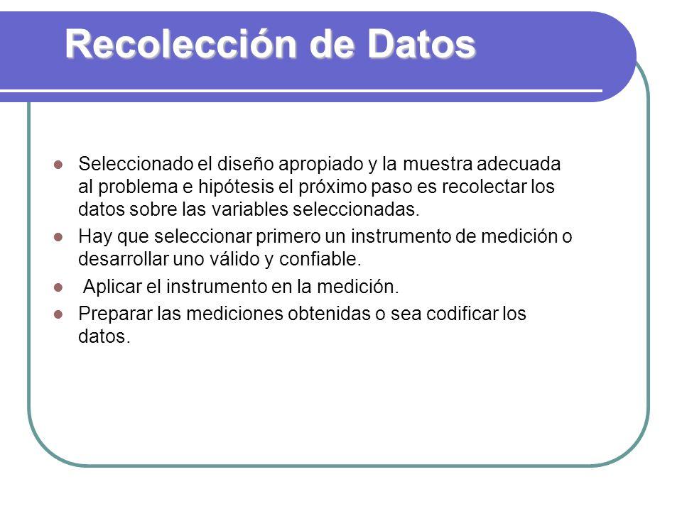 Recolección de Datos Seleccionado el diseño apropiado y la muestra adecuada al problema e hipótesis el próximo paso es recolectar los datos sobre las