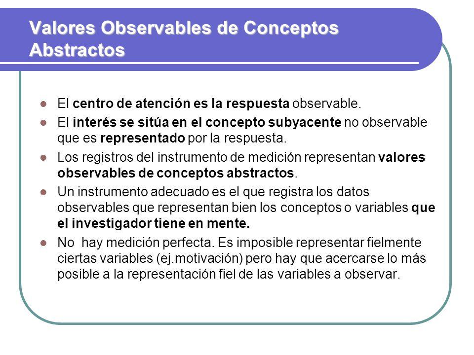 Valores Observables de Conceptos Abstractos El centro de atención es la respuesta observable. El interés se sitúa en el concepto subyacente no observa