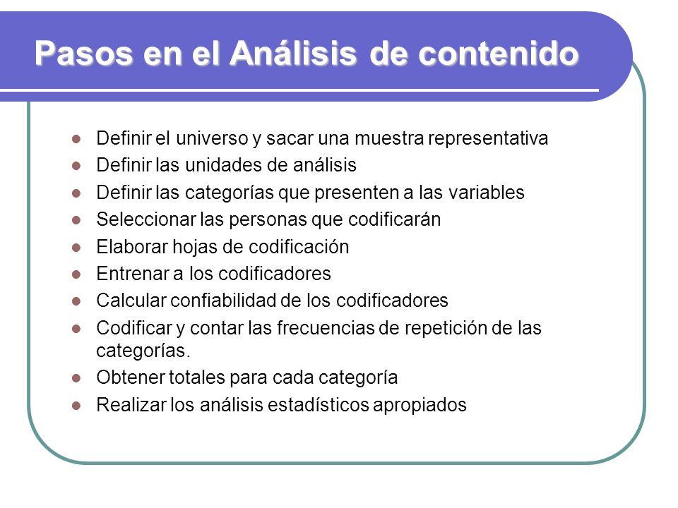 Pasos en el Análisis de contenido Definir el universo y sacar una muestra representativa Definir las unidades de análisis Definir las categorías que p