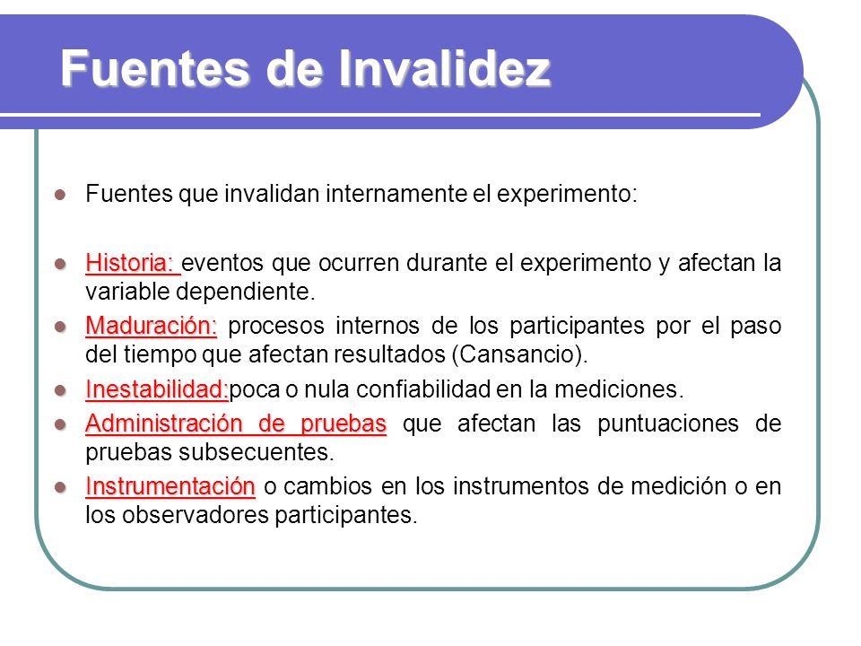 Fuentes de Invalidez Fuentes que invalidan internamente el experimento: Historia: Historia: eventos que ocurren durante el experimento y afectan la va