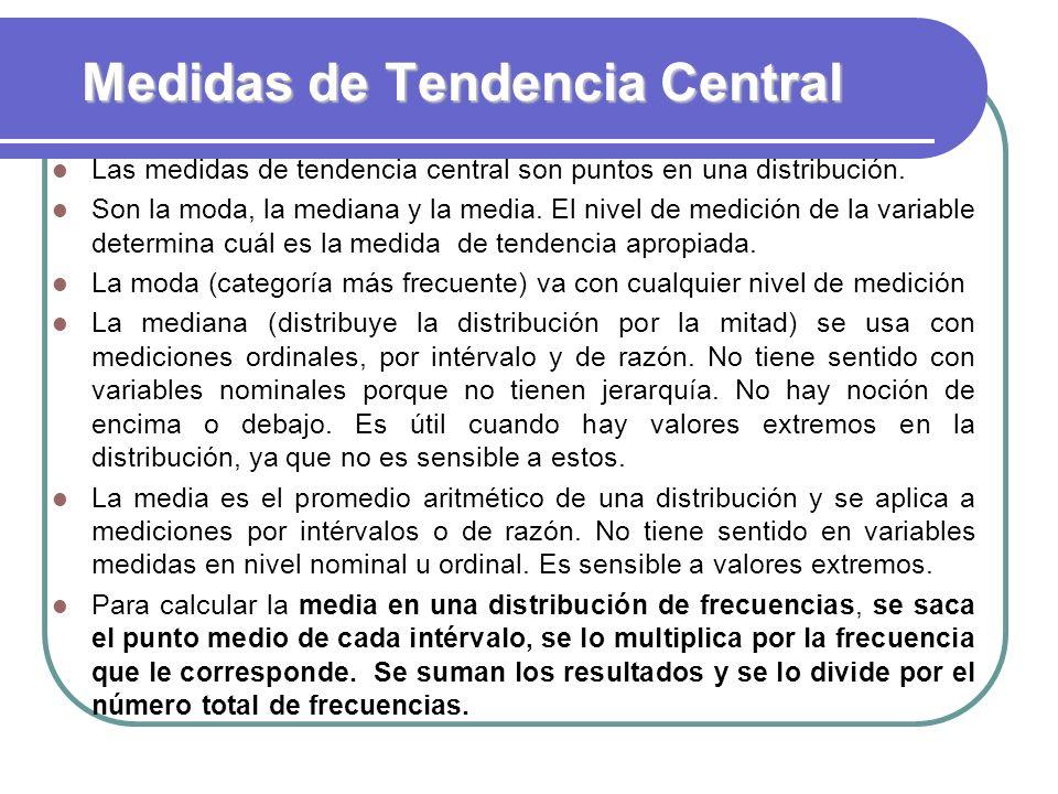Medidas de Tendencia Central Las medidas de tendencia central son puntos en una distribución. Son la moda, la mediana y la media. El nivel de medición