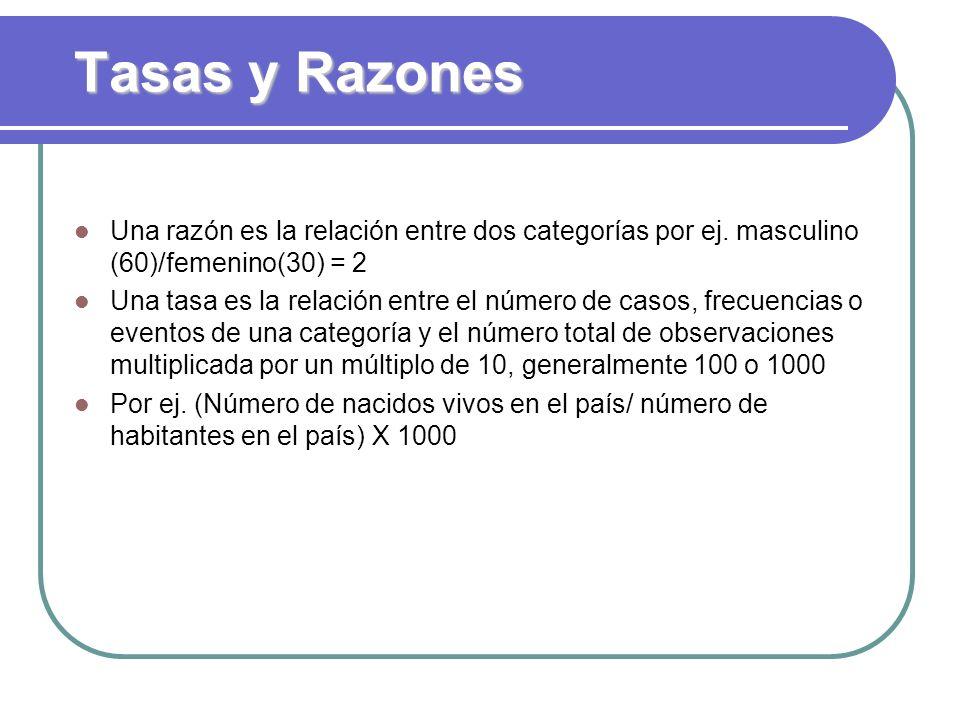 Tasas y Razones Una razón es la relación entre dos categorías por ej. masculino (60)/femenino(30) = 2 Una tasa es la relación entre el número de casos