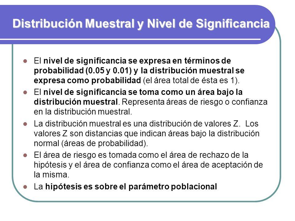 Distribución Muestral y Nivel de Significancia El nivel de significancia se expresa en términos de probabilidad (0.05 y 0.01) y la distribución muestr