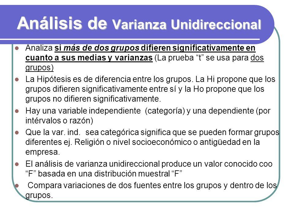 Análisis de Varianza Unidireccional Analiza si más de dos grupos difieren significativamente en cuanto a sus medias y varianzas (La prueba t se usa pa