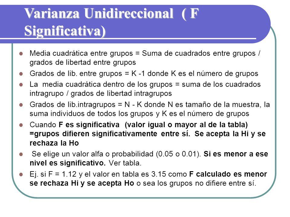 Media cuadrática entre grupos = Suma de cuadrados entre grupos / grados de libertad entre grupos Grados de lib. entre grupos = K -1 donde K es el núme