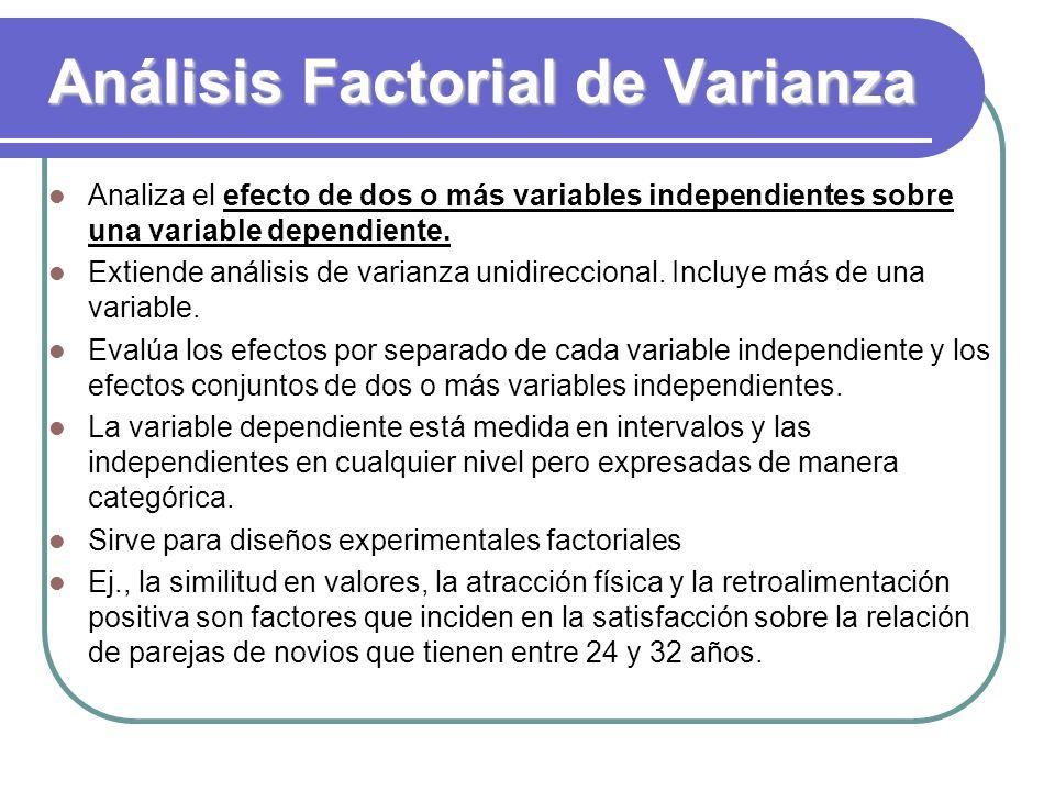 Análisis Factorial de Varianza Analiza el efecto de dos o más variables independientes sobre una variable dependiente. Extiende análisis de varianza u