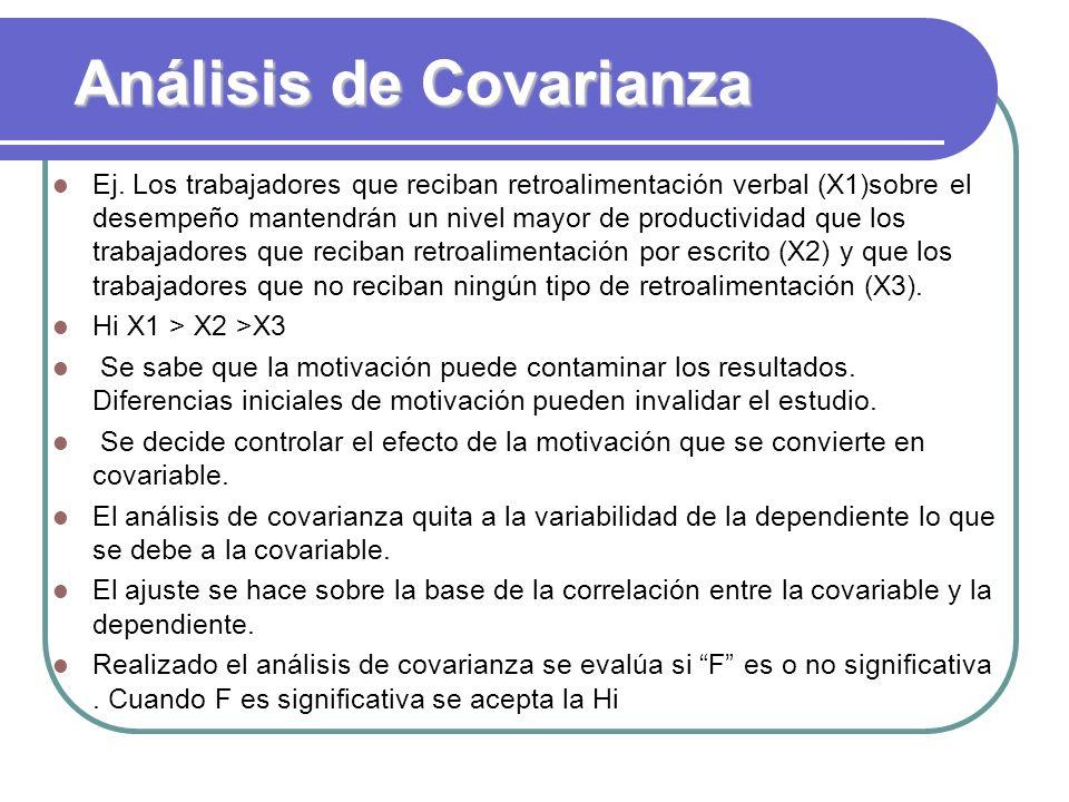 Análisis de Covarianza Ej. Los trabajadores que reciban retroalimentación verbal (X1)sobre el desempeño mantendrán un nivel mayor de productividad que