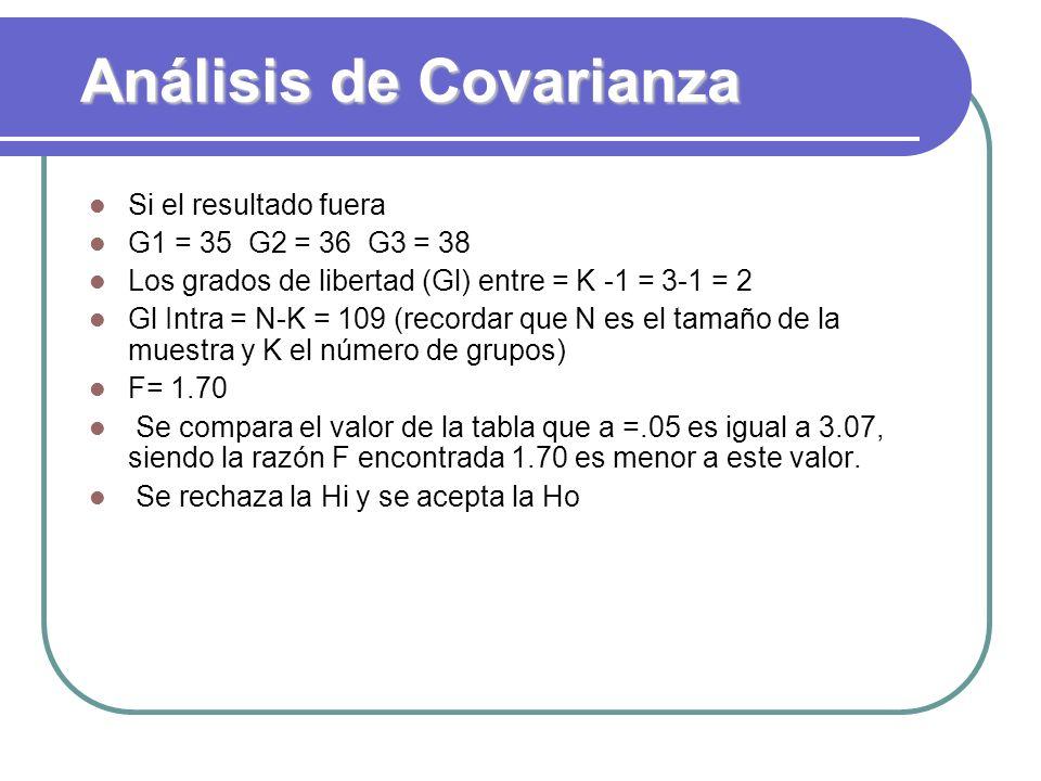 Análisis de Covarianza Si el resultado fuera G1 = 35 G2 = 36 G3 = 38 Los grados de libertad (Gl) entre = K -1 = 3-1 = 2 Gl Intra = N-K = 109 (recordar