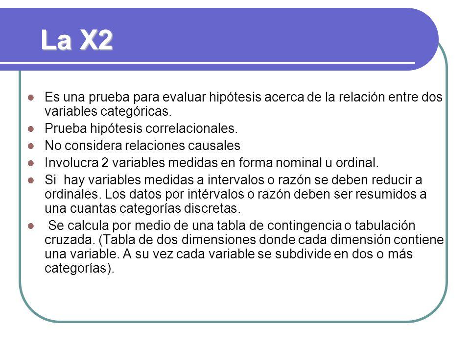 La X2 Es una prueba para evaluar hipótesis acerca de la relación entre dos variables categóricas. Prueba hipótesis correlacionales. No considera relac