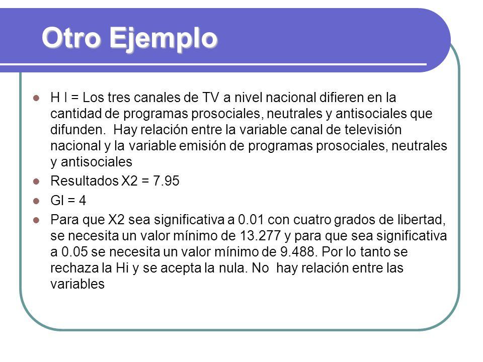 Otro Ejemplo H I = Los tres canales de TV a nivel nacional difieren en la cantidad de programas prosociales, neutrales y antisociales que difunden. Ha