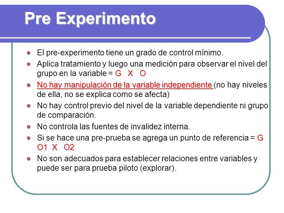 Pre Experimento El pre-experimento tiene un grado de control mínimo. G X O Aplica tratamiento y luego una medición para observar el nivel del grupo en