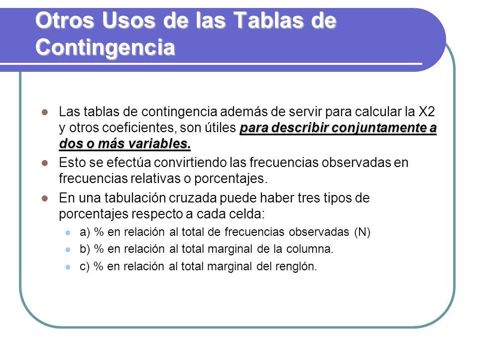 Otros Usos de las Tablas de Contingencia para describir conjuntamente a dos o más variables. Las tablas de contingencia además de servir para calcular