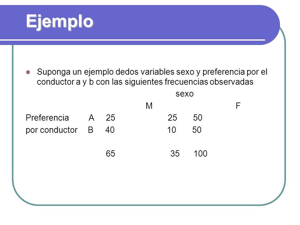 Ejemplo Suponga un ejemplo dedos variables sexo y preferencia por el conductor a y b con las siguientes frecuencias observadas sexo MF Preferencia A 2